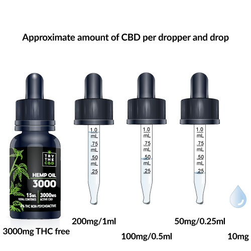 3000mg CBD OIL - 3000mg Hemp Oil - Made in Colorado