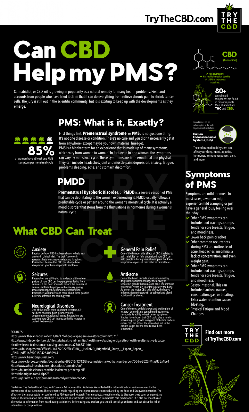 CBD for PMS