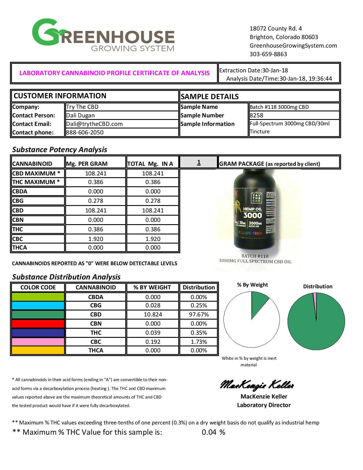 TryTheCBD Lab Results Batch #118 3000mg CBD