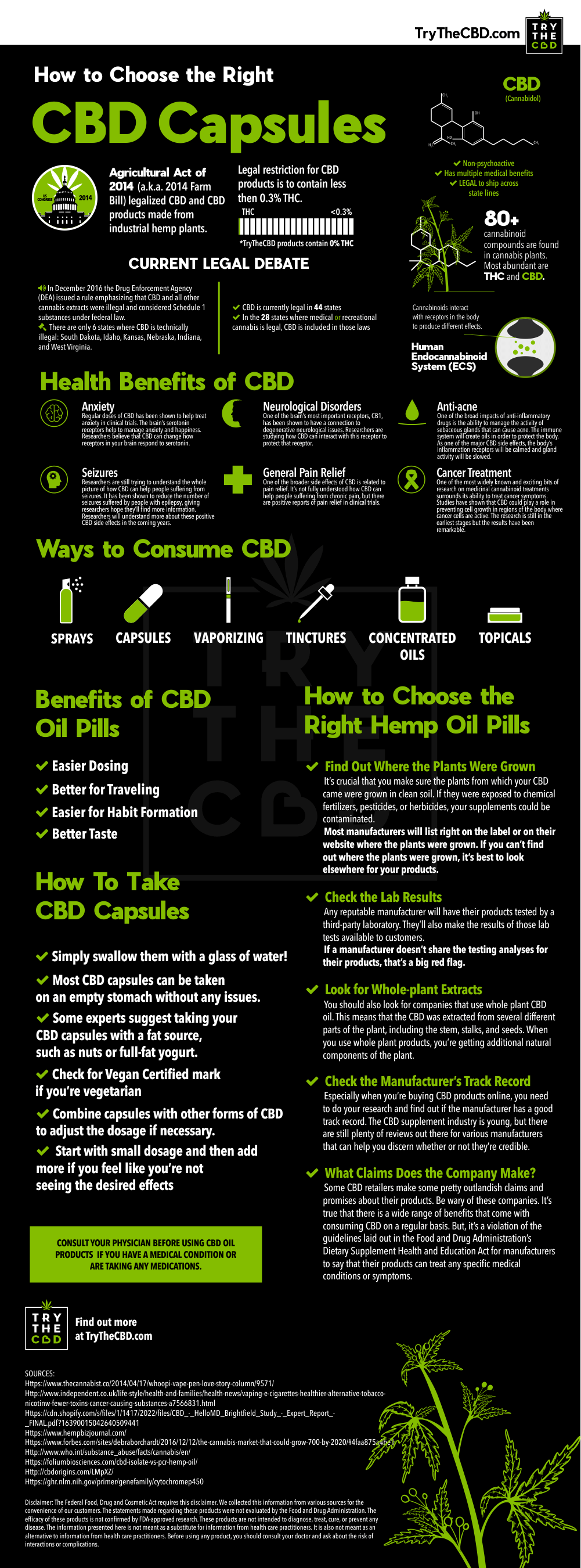 How to Choose the Right cbd pill