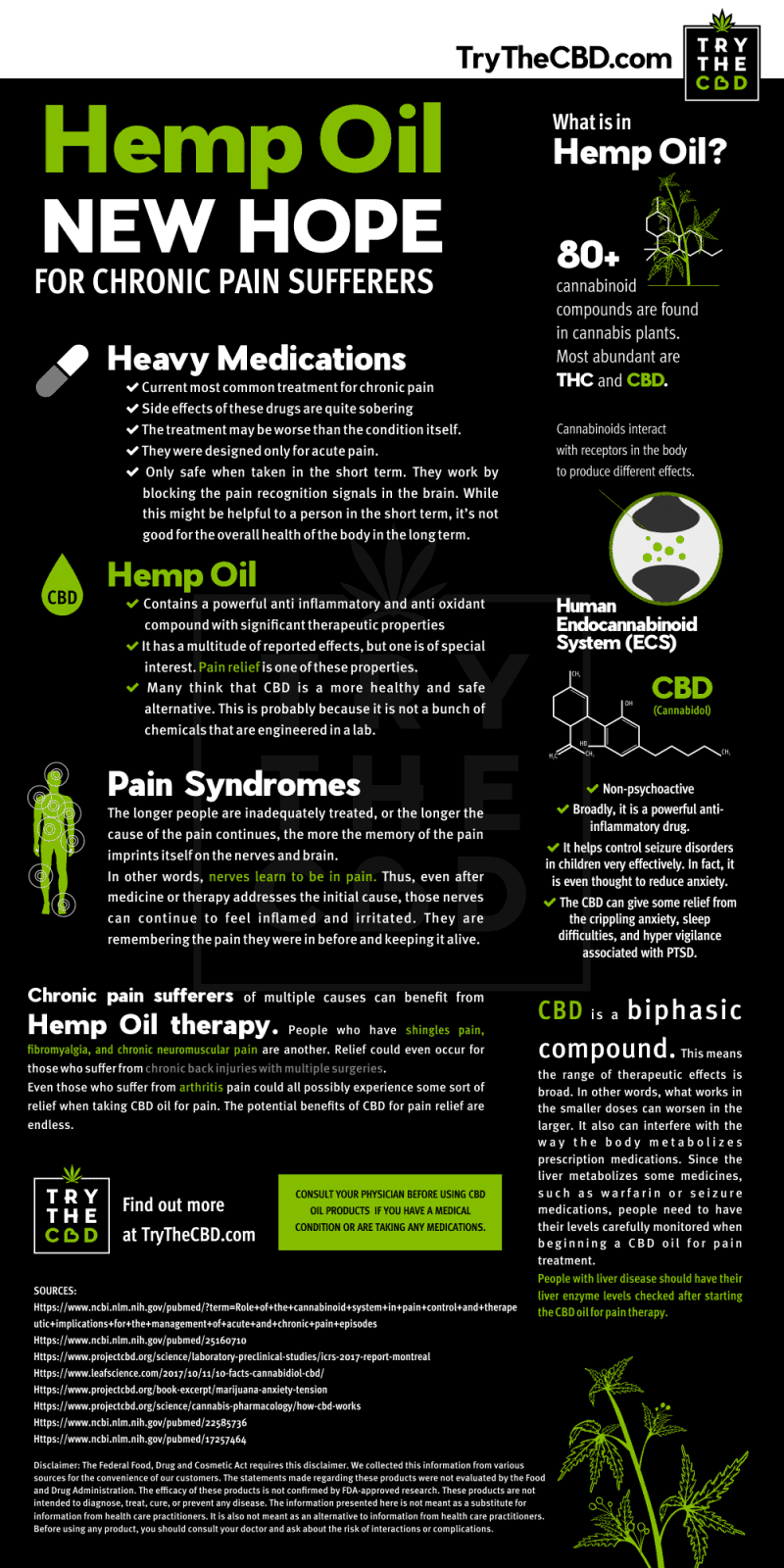 Hemp Oil New Hope For Chronic Pain Sufferers