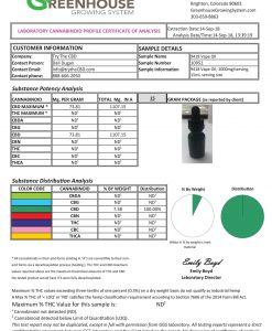 CBD Vape Oil CoA - Lab Results 14-Sep-18