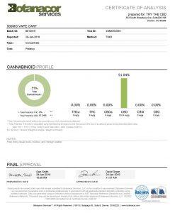 CBD Vape Cart Third Party Lab Results
