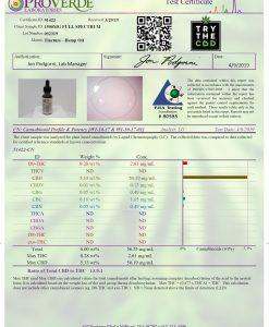 1500mg full spectrum cbd oil lab results