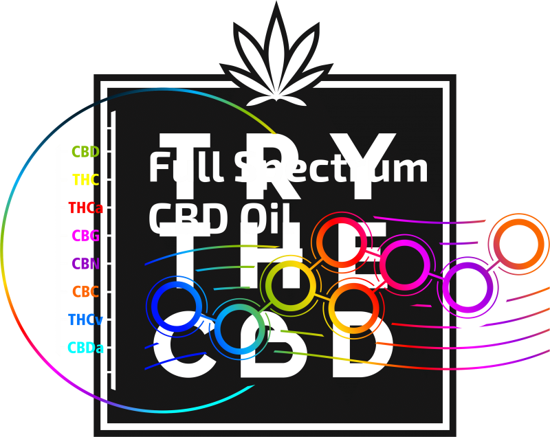 full spectrum CBD oil icon
