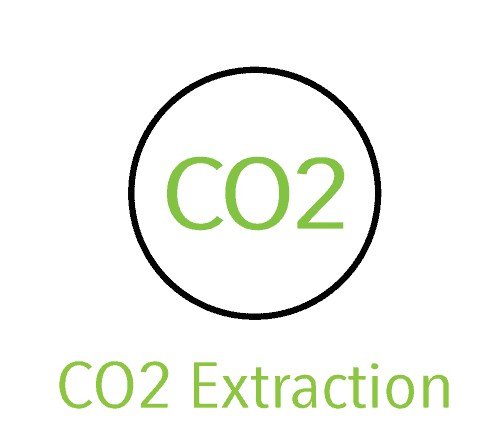 co2 extracted cbd oil