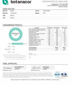 200mg cbd vape pen lab test