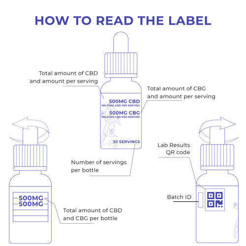 CBD + CBG Oil - How to read label
