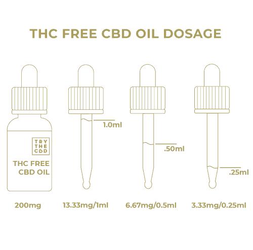 THC Free CBD Oil 200mg Dosage