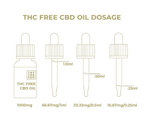 THC Free CBD Oil 1000mg