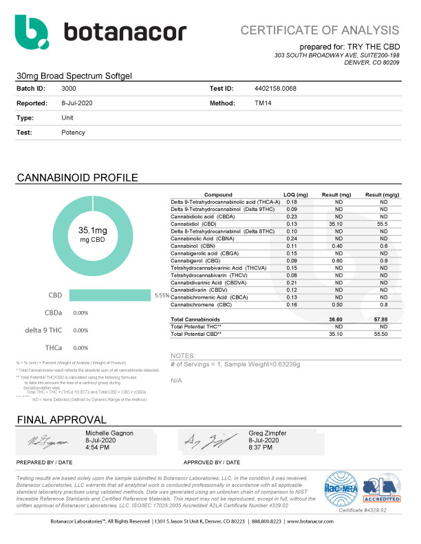 30mg Broad Spectrum Softgels - Potency Results - BATCH ID 3000
