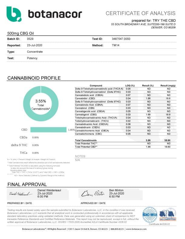 CBG Oil 500mg Cannabinoid Profile