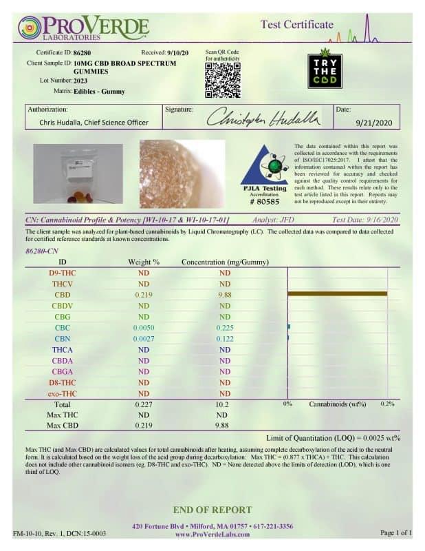 10mg CBD Broad Spectrum Gummies - Cannabinoid Profile and Potency