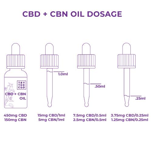 CBD + CBN Oil Dosage