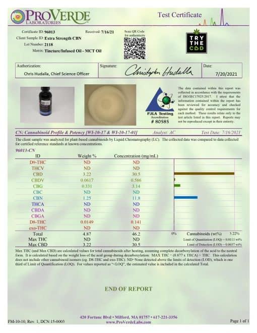 Extra Strength CBN Oil Cannabinoid Profile