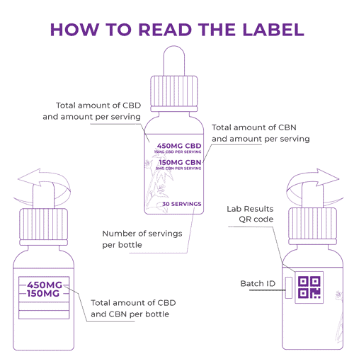 CBD + CBN Oil - How to read the Label