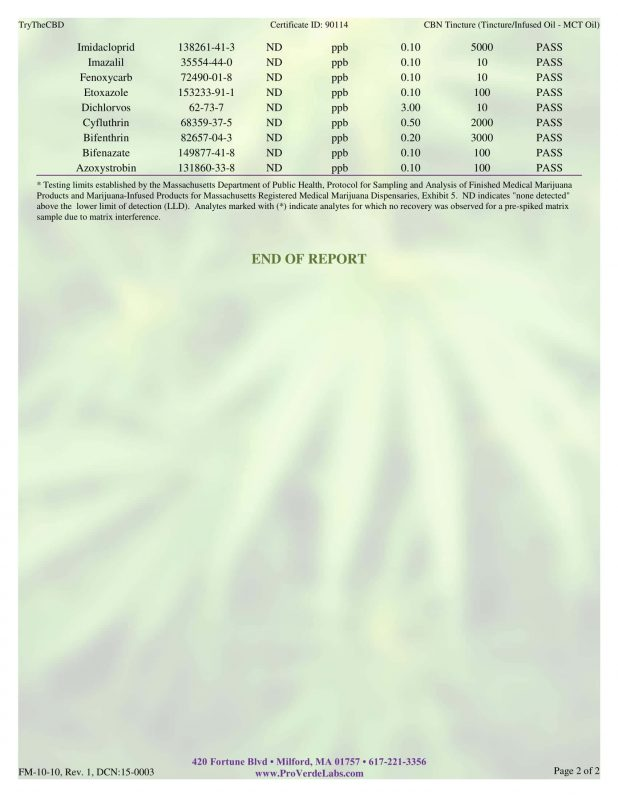 CBN Oil Pesticide and Heavy Metal lab results