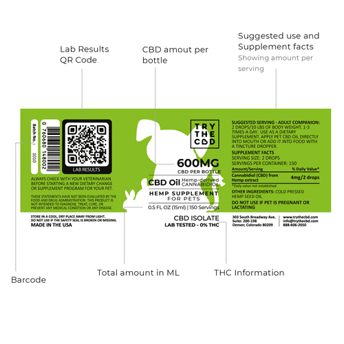 CBD Pet Oil Info