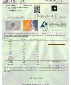 Broad Spectrum CBD Gummies Lab Results