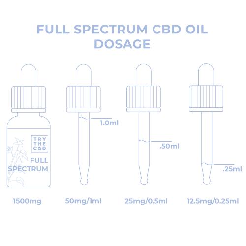 Full Spectrum CBD Oil 1500mg