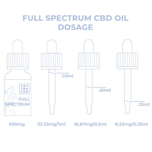 Full Spectrum CBD Oil 500mg