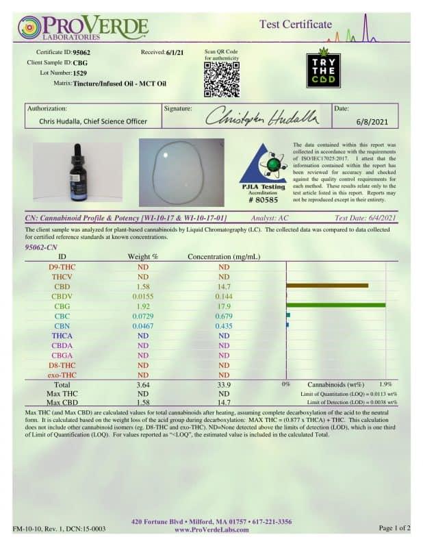 CBG tincture Third-party lab Test certificate
